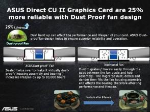 asus-radeon-hd-7870-directcu-ii-dust-proof-fan-design
