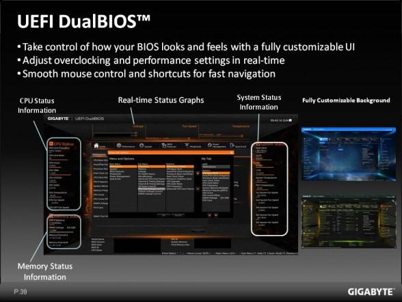gigabyte-z87-motherboard-event-uefi-dual-bios