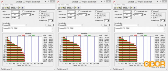 atto-disk-benchmark-samsung-840-evo-250gb-ssd-custom-pc-review