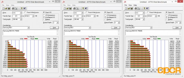 atto-disk-benchmark-samsung-840-evo-750gb-ssd-custom-pc-review