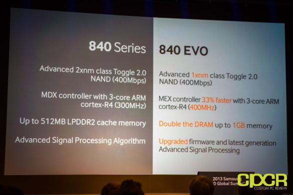 samsung-840-evo-ssd-250gb-750gb-custom-pc-review-31