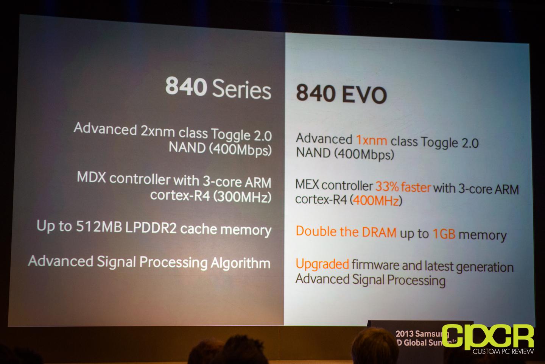 Samsung 840 Evo 250gb 750gb Ssd Review Custom Pc Review