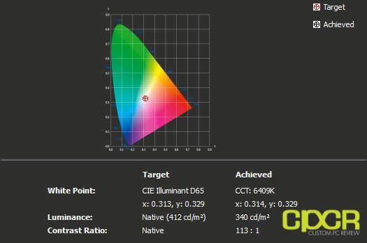 screen-calibration-razer-blade-14-inch-gaming-notebook-custom-pc-review