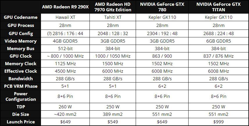 1v1 GPU Comparison Tool