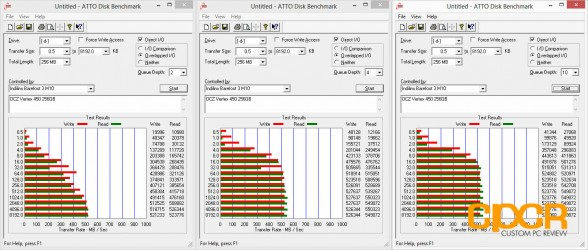 atto-disk-benchmark-ocz-vertex-450-custom-pc-review