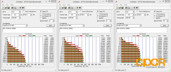 atto-disk-benchmark-pny-xlr8-pro-240gb-custom-pc-review