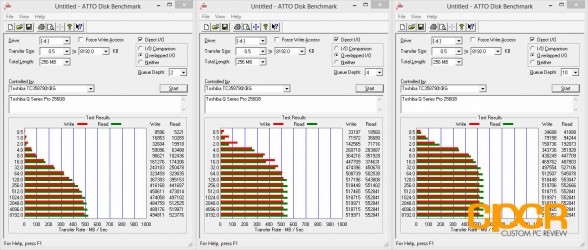 atto-disk-benchmark-toshiba-q-series-pro-256gb-ssd-custom-pc-review