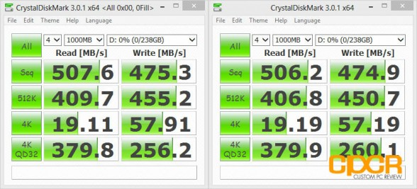 crystal-disk-benchmark-toshiba-q-series-pro-256gb-ssd-custom-pc-review