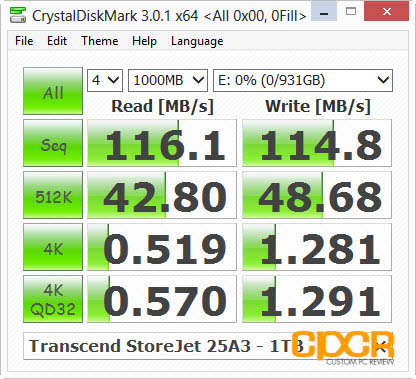 crystal-disk-mark-transcend-storejet-25a3-1tb-custom-pc-review