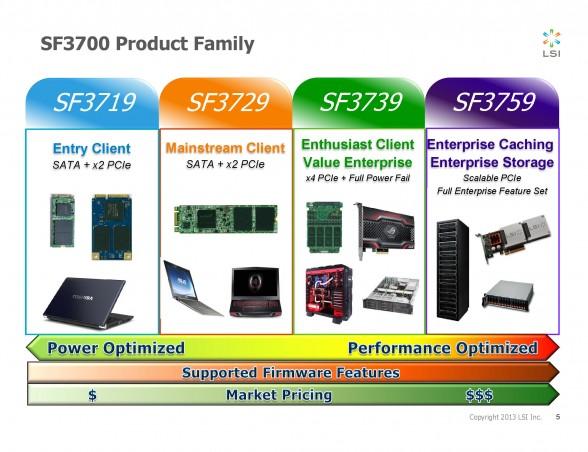 sandforce-sf-3700-flash-storage-processor-presentation-2