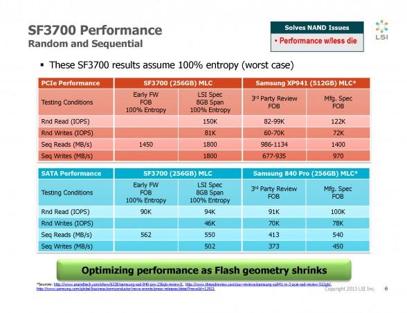 sandforce-sf-3700-flash-storage-processor-presentation-4
