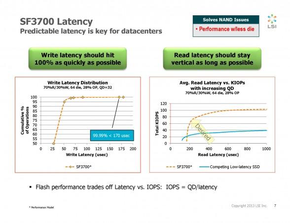 sandforce-sf-3700-flash-storage-processor-presentation-5