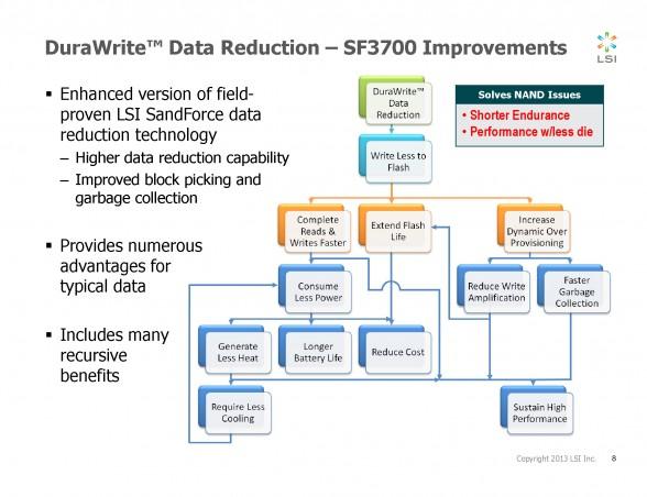 sandforce-sf-3700-flash-storage-processor-presentation-7