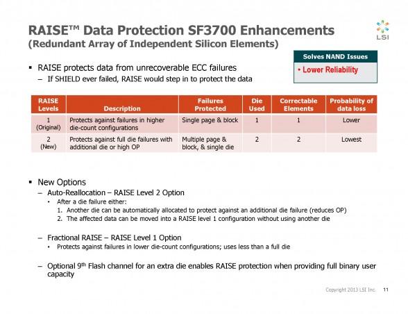 sandforce-sf-3700-flash-storage-processor-presentation-8