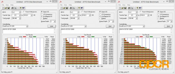 atto-disk-benchmark-adata-dashdrive-elite-se720-128gb-custom-pc-review