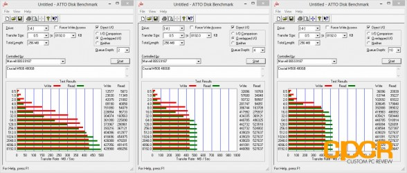 atto-disk-benchmark-crucial-m500-480gb-custom-pc-review