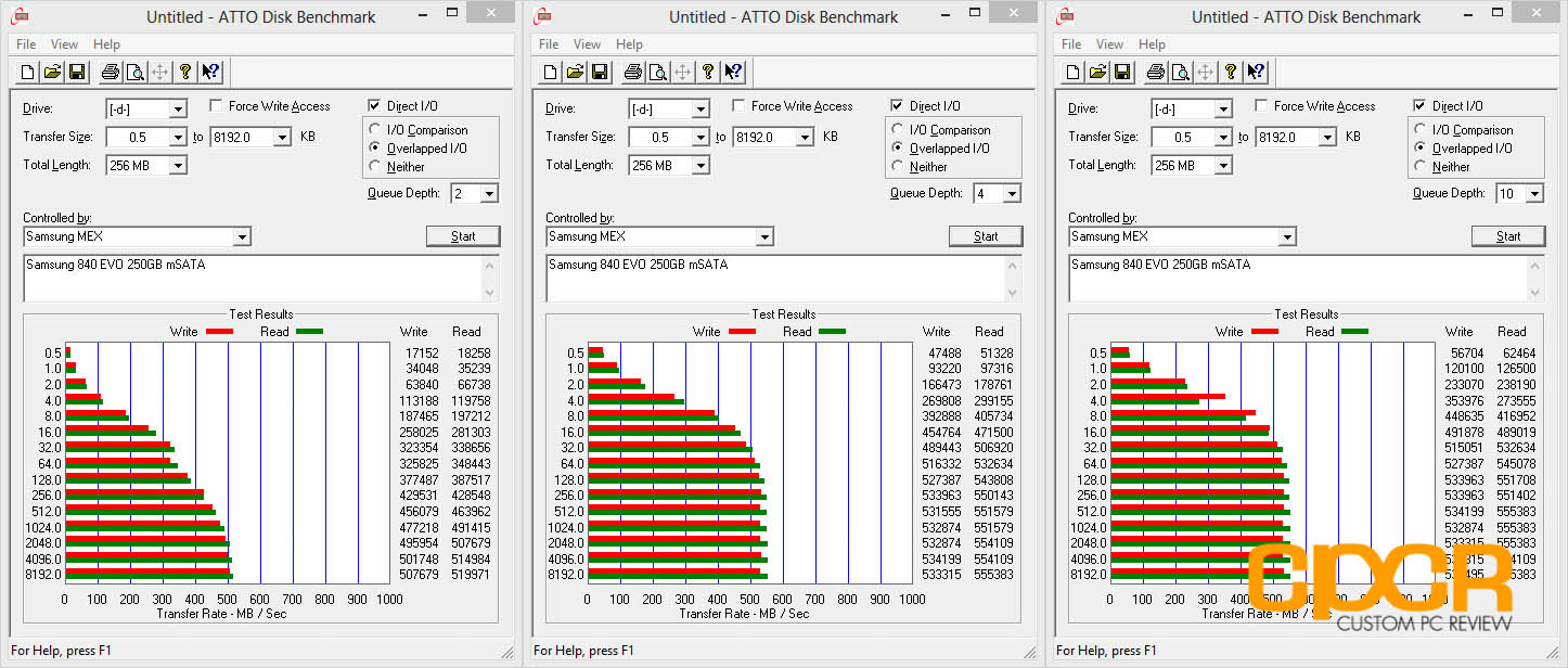 Review Samsung 840 Evo 250gb Msata Ssd Custom Pc 860 25 Inch Sata Iii Atto Disk Benchmark