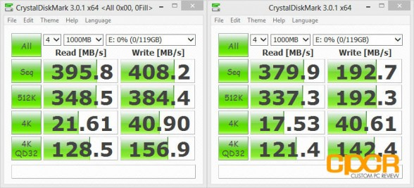 crystal-disk-mark-adata-dashdrive-elite-se720-128gb-custom-pc-review
