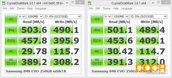 crystal-disk-mark-samsung-840-evo-250gb-msata-ssd-custom-pc-review