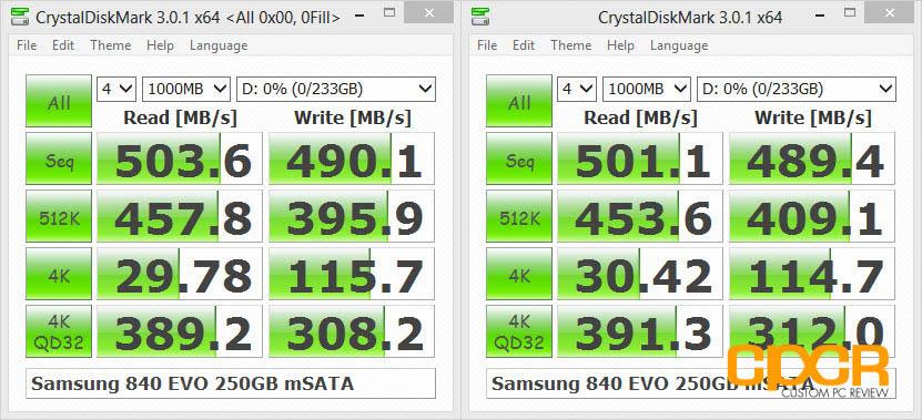 Samsung 840 EVO mSATA 250GB SSD Review