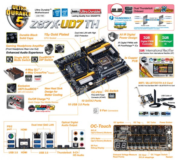 gigabyte-z87x-ud7-th-feature-list