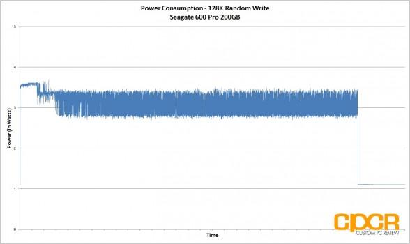power-consumption-128k-random-write-seagate-600-pro-200gb-enterprise-ssd-custom-pc-review