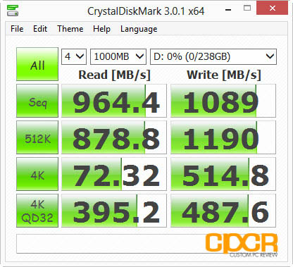 samsung-840-pro-rapid-mode-benchmark-custom-pc-review