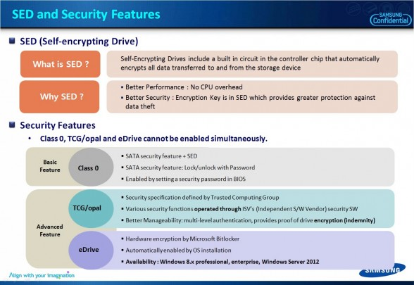 self-encrypting-drive-samsung-840-evo-250gb-msata-custom-pc-review