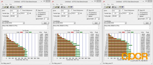 atto-disk-benchmark-plextor-m6e-256gb-m2-pcie-custom-pc-review