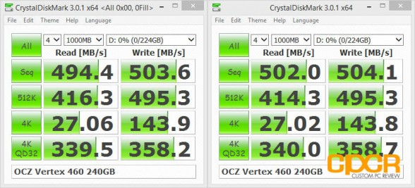 crystal-disk-benchmark-ocz-vertex-460-240gb-ssd-custom-pc-review