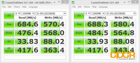 crystal-disk-mark-plextor-m6e-256gb-m2-pcie-custom-pc-review