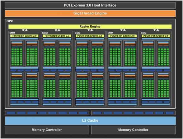 nvidia-geforce-gtx-750-ti-block-diagram