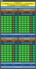 nvidia-smm-architecture-block-diagram-maxwell