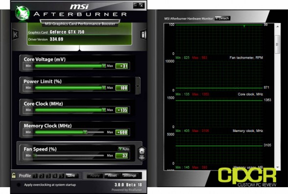 oc-afterburner-msi-geforce-gtx-750-gaming-1gb-custom-pc-review