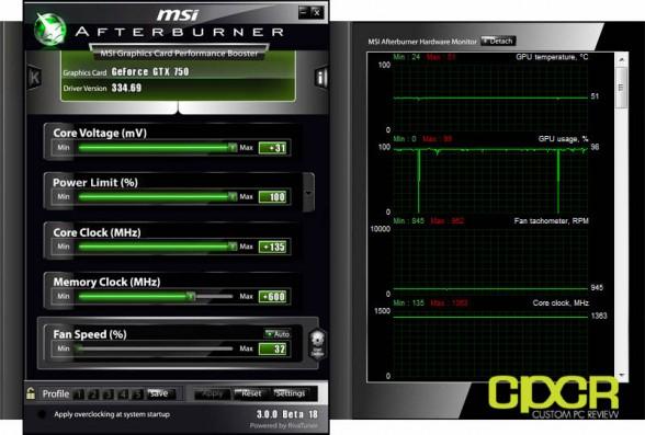 oc-scrypt-afterburner-msi-geforce-gtx-750-gaming-1gb-custom-pc-review