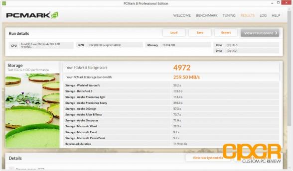 pc-mark-8-ocz-vertex-460-240gb-ssd-custom-pc-review