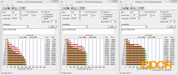 atto-disk-benchmark-adata-sp920-512gb-ssd-custom-pc-review