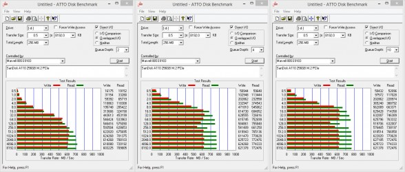 atto-disk-benchmark-sandisk-a110-256gb-m2-pcie-ssd-custom-pc-review