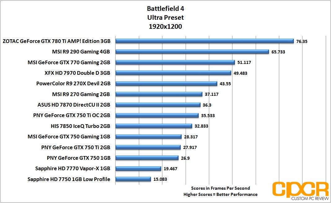battlefield-4-1920x1200-pny-geforce-gtx-