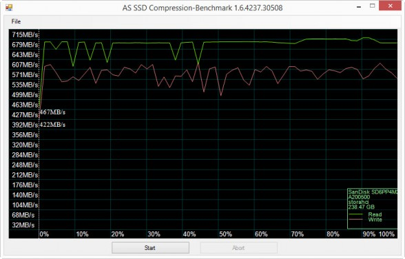 compression-as-ssd-sandisk-a110-256gb-m2-pcie-ssd-custom-pc-review