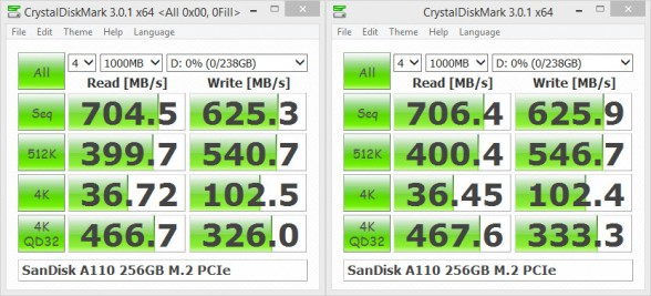 crystal-disk-mark-sandisk-a110-256gb-m2-pcie-ssd-custom-pc-review