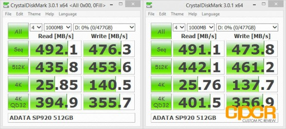 crystal-disk-mark-sp920-512gb-ssd-custom-pc-review