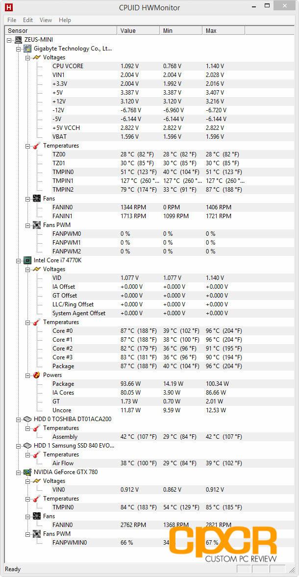 CyberPowerPC Zeus Mini-I 780 Review | Gaming PC | Custom PC