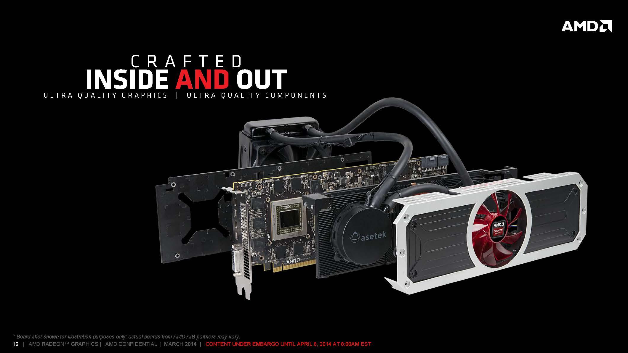 AMD launches Radeon R9 295X2 | VideoCardz.com