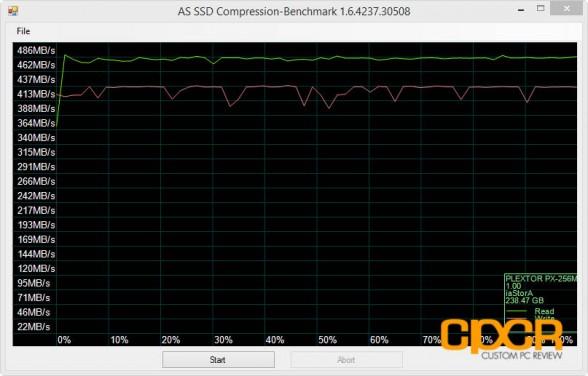 as-ssd-compression-plextor-m6m-256gb-custom-pc-review