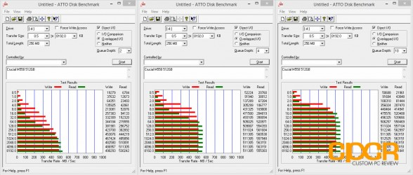 atto-disk-benchmark-crucial-m550-512gb-custom-pc-review