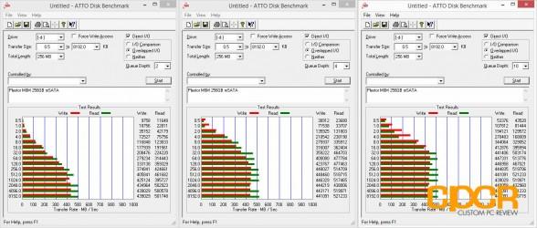 atto-disk-mark-plextor-m6m-256gb-custom-pc-review