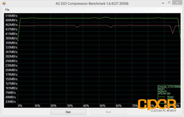 compression-as-ssd-crucial-m550-512gb-custom-pc-review