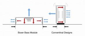 creative-sound-blaster-roar-sr20-design-1