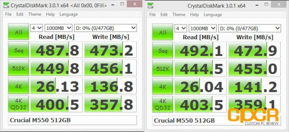 crystal-disk-mark-crucial-m550-512gb-custom-pc-review